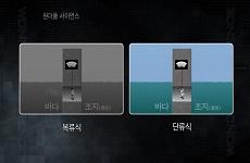 해양에너지(조력,조류,파력발전)